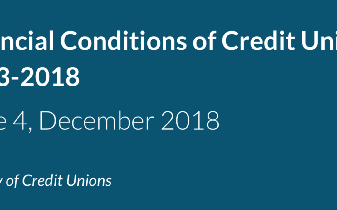 Financial Condition of Credit Unions in Ireland